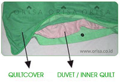 Apa Itu Duvet Quilt Cover Bedcover Sprei Bedcover